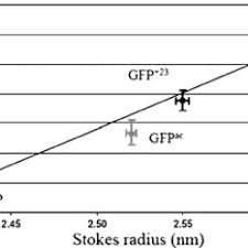Venn Diagram Meiosis And Mitosis Ten Mind Blowing Reasons Why Mitosis Meiosis Venn Diagram Is