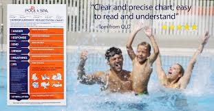 Cpr Resuscitation Chart Safety Sign For Swimming Pools Spa Orange