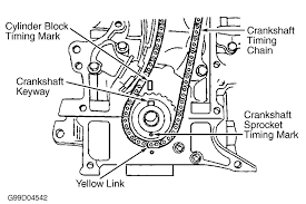 4g63 engine timing diagram wiring wiring diagrams instructions 2003 tracker wiring diagram 4g63 engine timing diagram wiring diagrams instructions engine diagram of the timing marks wiring auto