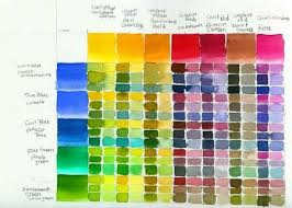 Tie Dye Color Chart Color Chart Fabric Dyeing Techniques How To Dye Fabric