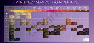 Igora Vibrance Shade Chart Schwarzkopf Professional Igora Vibrance Glamot Com