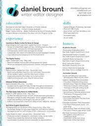 An Online Essay Writing Resource For Students How To Make A Resume