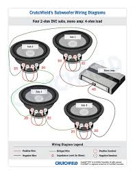 subwoofer wiring diagram dual ohm wiring diagram and schematic 1 ohm wiring diagram