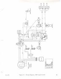 r scott s chaparral snowmobile page chaparral firebird wiring diagram