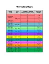 Guided Reading Lexile Correlation Chart Accelerated Reader Correlation Chart 7 Best Images Of