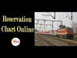 Rail Passengers Can Now View Reservation Chart Vacant Berths Online Savera News Agency
