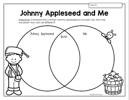 Just Wild About Teaching  Teach Me   Nouns and Verbs as well First Grade Wow  Johnny Appleseed free mini unit  good citezen besides  additionally Johnny Appleseed Roll and Color Dice Game  Students can learn as well  in addition Johnny Appleseed John Chapman Color by Number also  further  as well  as well  additionally 54 best JOHNNY APPLESEED SCHOOL ACTIVITIES images on Pinterest. on just wild about teaching august johnny appleseed worksheets for first grade
