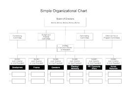 Department Flow Chart Template Marketing Flow Chart Template