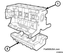 inside the 2012 fiat 500 engine fiat 500 usa fiat 500 cylinder block
