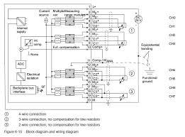 profibus connector 6es7331 7kf02 0ab0 6