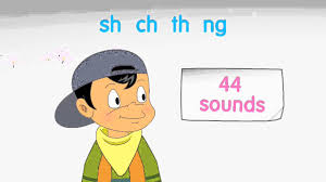 Free printable phonics workbook and printable worksheets for consonant digraphs: What Are The Sounds For Sh Ch Th Ng In Phonics Preview For Phonics Fun Cd Rom Pendrive Youtube