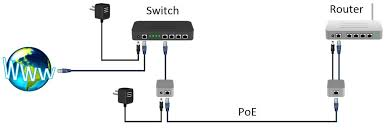 power over ethernet (poe) adapter 8 steps (with pictures) power over ethernet wire diagram picture of description