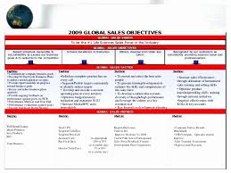 Sales Skills Assessment Template Swot Analysis History Definitionit