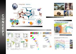 Totos Blog Aau School Of Architecture Design Midterm Presentation