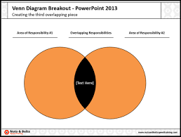Venn Diagram Excel 2013 How To Make The Overlapping Part Of A Venn Diagram In Powerpoint