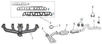 yj wrangler replacement exhaust 4 wheel parts 99 grand am exhaust diagram at Grand Am Exhaust Diagram