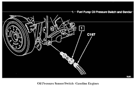 1998 Jeep Wrangler 4WD 2 5L FI OHV 4cyl   Repair Guides in addition Repair Guides   Sending Units   Oil Pressure Sender   AutoZone furthermore LSx Conversion Information   S 10 Forum moreover What is the circuit diagram for the oil pressure gauge moreover Replacing sending units on a Chevy 350   YouTube additionally  also Correct wiring for oil pressure gauge      El Camino Central Forum additionally Repair Guides   Engine Mechanical  ponents   Oil Pressure Sensor also LS1 Oil Level Sensor wiring for swap clarification   LS1TECH furthermore 2003 silverado 5 3 liter oil sending unit problem   Chevrolet as well 3 prong Oil pressure switch   what are the leads  I P S. on chevy oil pressure sensor switch wiring diagram