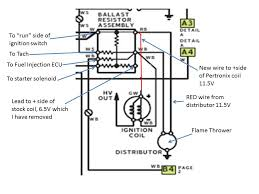 wiring a ballast resistor solidfonts ballast resistor wiring diagram the