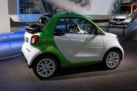 Smart fortwo Gebrauchtwagen finden oder gratis inserieren