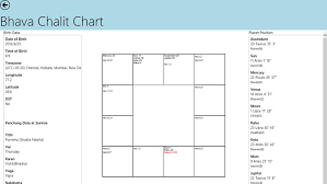 Bhava Chalit Chart Vedic Patri For Windows 8 And 8 1