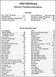 2003 hyundai elantra wiring diagram 2003 image 2004 hyundai sonata audio wiring diagram schematics and wiring on 2003 hyundai elantra wiring diagram