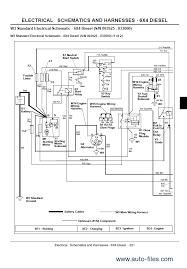 john deere gator wiring schematic john image john deere gator ignition wiring diagram wiring diagram and on john deere gator wiring schematic