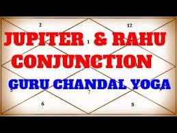 Chandal Yoga In Birth Chart