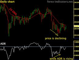 Advance Decline Ratio Adr Forex Indicators Guide