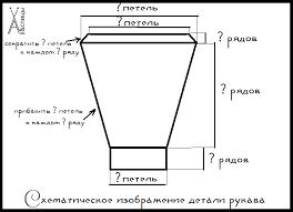 Контрольный образец расчет плотности вязания Анна и спицы Как сделать расчеты для вязания детали спицами и крючком