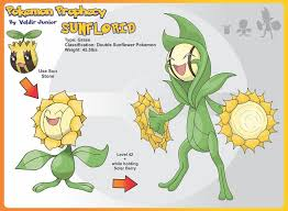 Sunflorid Evolution Of Sunflora Fakemon Know Your Meme