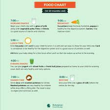 Diet Chart For 13 Year Old Boy Hi Please Tell Me Food Chart For My 1 Year 6 Month Baby
