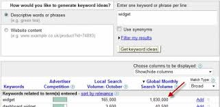 Google Add Words How To Predict Traffic From Google Search Engine Journal