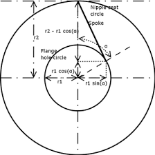 Motorcycle Spoke Size Chart Spoke Wikipedia