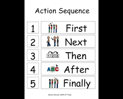 Story Grammar Story Grammar Marker Action Sequence