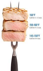 Pork Tenderloin Doneness Chart Internal Cooking Temperatures Cook Insurance Apache Junction Az