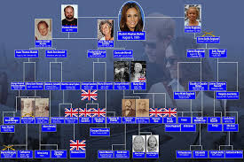 Dailymailtv Reveals Meghan Markles Family Roots Daily