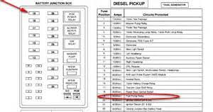 similiar 2002 powerstroke fuse diagram keywords 2001 f350 diesel fuse diagram as well 2001 ford f 150 fuse