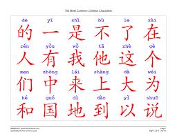 mandarin character poster