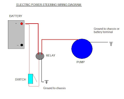 electric power steering pump conversion page wedges ignition i that it was so that the eps can be used if the car breaks down and the engine cant be run i suppose its better than disturbing the