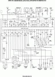 jeep wrangler wiring diagram image wiring car wiring diagrams linkinx com page 156 on 91 jeep wrangler wiring diagram