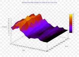 Ollolai Diagram Pie Chart Gavoi Png 800x600px Ollolai