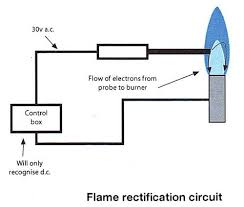 bryant propane heater can t possibly be wired reversed red led i found this circuit diagram of the flame sensing circuit of a european patent number 82106572 9 data epo org publication server image
