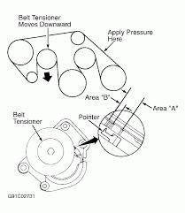 Car wiring lexus engine diagram gs430 95 diagrams