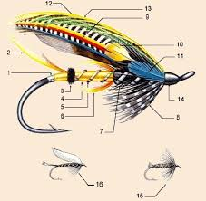 Salmon Fly Patterns Extraordinary Tying Atlantic Salmon And Spey Flies Terms Fly Angler's OnLine