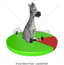 Cute Zebra Cartoon Character With Pie Chart