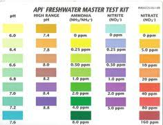 Freshwater Aquarium Water Testing Chart 51 Credible Freshwater Ph Test Color Chart
