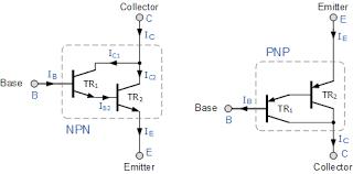 pnp transistor tutorial the bipolar pnp transistor darlington transistor