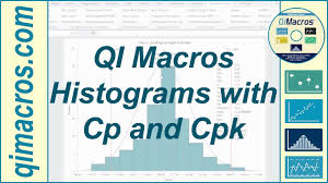 Cpk Chart Excel Template Free Create A Histogram In Excel With Process Capability Metrics Cp Cpk Pp Ppk Xl2003