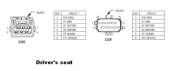 zj heated memory seat install into laredo writeup jeepforum com 1 red 14 gauge wire goes to 12v supply through circuit breaker 3 cb3 pin 12 of connector c13 in junction block jb see jb diagram image 5