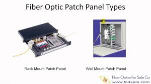 fantastic fiber optic patch panel wiring diagrams inspiration Typical Sub Panel Wiring Diagram at Fiber Optic Patch Panel Wiring Diagram